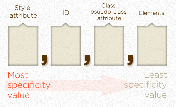 specificity-calculationbase_0.png